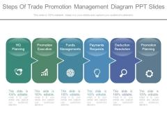 Steps Of Trade Promotion Management Diagram Ppt Slides