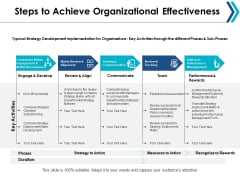 Steps To Achieve Organizational Effectiveness Ppt Powerpoint Presentation Inspiration Graphics Design