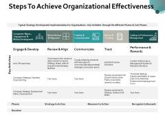 Steps To Achieve Organizational Effectiveness Ppt PowerPoint Presentation Model Layout