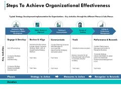 Steps To Achieve Organizational Effectiveness Ppt PowerPoint Presentation Model Slides