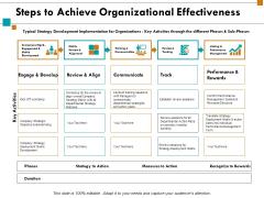 Steps To Achieve Organizational Effectiveness Ppt Powerpoint Presentation Slide