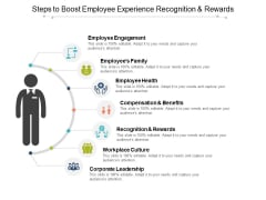 Steps To Boost Employee Experience Recognition And Rewards Ppt PowerPoint Presentation Model Designs Download