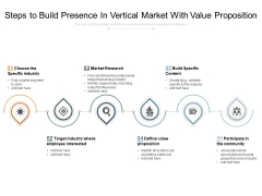 Steps To Build Presence In Vertical Market With Value Proposition Ppt PowerPoint Presentation File Graphics PDF