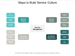 Steps To Build Service Culture Ppt PowerPoint Presentation Portfolio Example