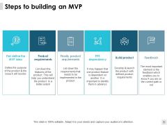 Steps To Building An Mvp Build Product Ppt PowerPoint Presentation Infographics Maker