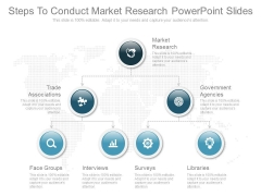 Steps To Conduct Market Research Powerpoint Slides