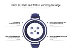 Steps To Create An Effective Marketing Message Ppt PowerPoint Presentation Gallery Microsoft