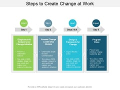 Steps To Create Change At Work Ppt PowerPoint Presentation Infographic Template Deck