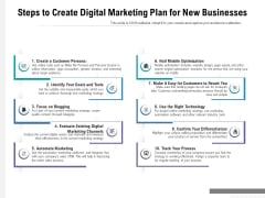 Steps To Create Digital Marketing Plan For New Businesses Ppt PowerPoint Presentation File Skills PDF