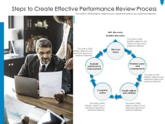 Steps To Create Effective Performance Review Process Ppt PowerPoint Presentation Show Gallery PDF