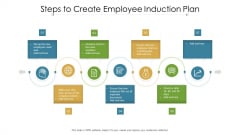 Steps To Create Employee Induction Plan Ppt Visual Aids PDF