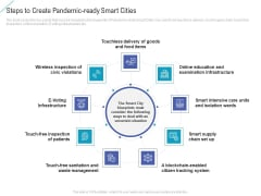 Steps To Create Pandemic Ready Smart Cities Portrait PDF