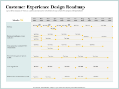 Steps To Create Ultimate Client Experience Customer Experience Design Roadmap Infographics PDF