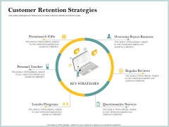 Steps To Create Ultimate Client Experience Customer Retention Strategies Information PDF