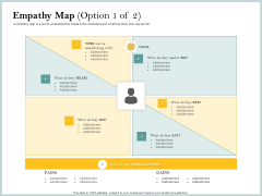 Steps To Create Ultimate Client Experience Empathy Map Gains Infographics PDF