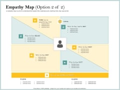 Steps To Create Ultimate Client Experience Empathy Map Pains Graphics PDF