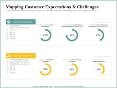 Steps To Create Ultimate Client Experience Mapping Customer Expectations Challenges Ideas PDF