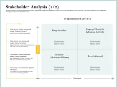 Steps To Create Ultimate Client Experience Stakeholder Analysis Keep Clipart PDF