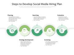 Steps To Develop Social Media Hiring Plan Ppt PowerPoint Presentation Portfolio Slideshow