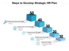 Steps To Develop Strategic HR Plan Ppt PowerPoint Presentation Ideas Styles PDF