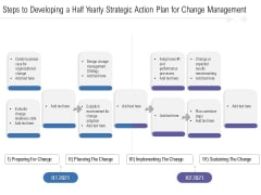Steps To Developing A Half Yearly Strategic Action Plan For Change Management Structure