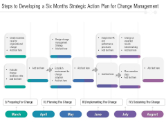 Steps To Developing A Six Months Strategic Action Plan For Change Management Introduction