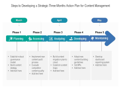Steps To Developing A Strategic Three Months Action Plan For Content Management Structure