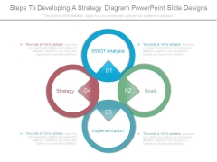 Steps To Developing A Strategy Diagram Powerpoint Slide Designs
