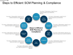 Steps To Efficient Scm Planning And Compliance Ppt PowerPoint Presentation Inspiration Clipart Images