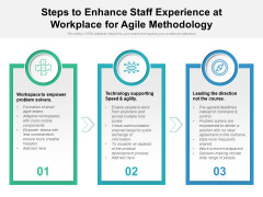Steps To Enhance Staff Experience At Workplace For Agile Methodology Ppt PowerPoint Presentation Layouts Templates PDF