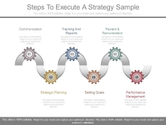 Steps To Execute A Strategy Sample