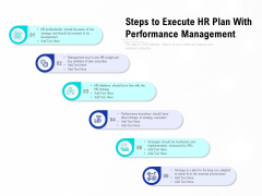 Steps To Execute HR Plan With Performance Management Ppt Styles Graphics Pictures PDF