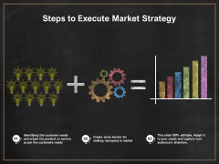 Steps To Execute Market Strategy Ppt PowerPoint Presentation Icon Skills