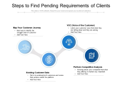 Steps To Find Pending Requirements Of Clients Ppt PowerPoint Presentation File Skills PDF