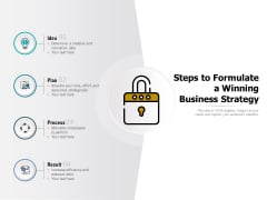 Steps To Formulate A Winning Business Strategy Ppt PowerPoint Presentation Layouts Graphic Images
