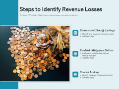 Steps To Identify Revenue Losses Ppt PowerPoint Presentation Inspiration Guide PDF