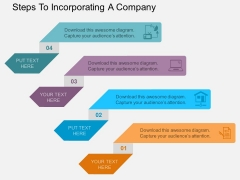 Steps To Incorporating A Company Powerpoint Template