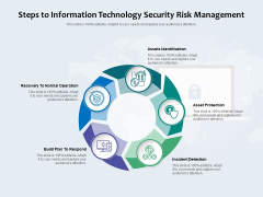 Steps To Information Technology Security Risk Management Ppt PowerPoint Presentation Gallery Example File PDF