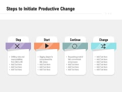 Steps To Initiate Productive Change Ppt PowerPoint Presentation Pictures Deck