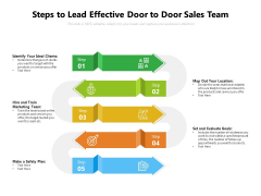 Steps To Lead Effective Door To Door Sales Team Ppt PowerPoint Presentation File Guidelines PDF