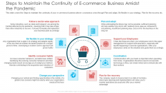 Steps To Maintain The Continuity Of E Commerce Business Amidst The Pandemic Information PDF