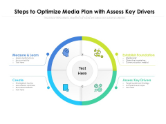 Steps To Optimize Media Plan With Assess Key Drivers Ppt PowerPoint Presentation Styles Inspiration PDF