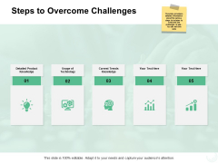 Steps To Overcome Challenges Ppt PowerPoint Presentation Inspiration Information