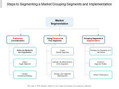 Steps To Segmenting A Market Grouping Segments And Implementation Ppt PowerPoint Presentation Gallery Templates