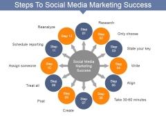 Steps To Social Media Marketing Success Ppt PowerPoint Presentation Inspiration Templates