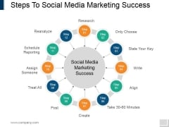 Steps To Social Media Marketing Success Ppt PowerPoint Presentation Professional Slide