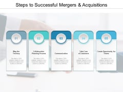 Steps To Successful Mergers And Acquisitions Ppt PowerPoint Presentation Icon Deck
