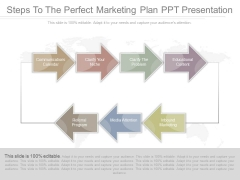 Steps To The Perfect Marketing Plan Ppt Presentation