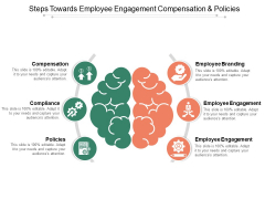 Steps Towards Employee Engagement Compensation And Policies Ppt PowerPoint Presentation Icon Format