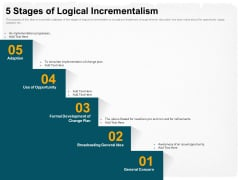 Stepwise Strategy 5 Stages Of Logical Incrementalism Ppt Slides Example PDF